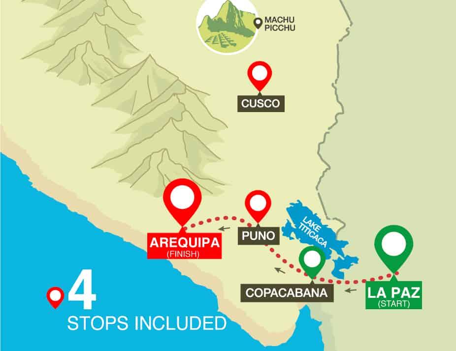 Speed Dating Arequipa